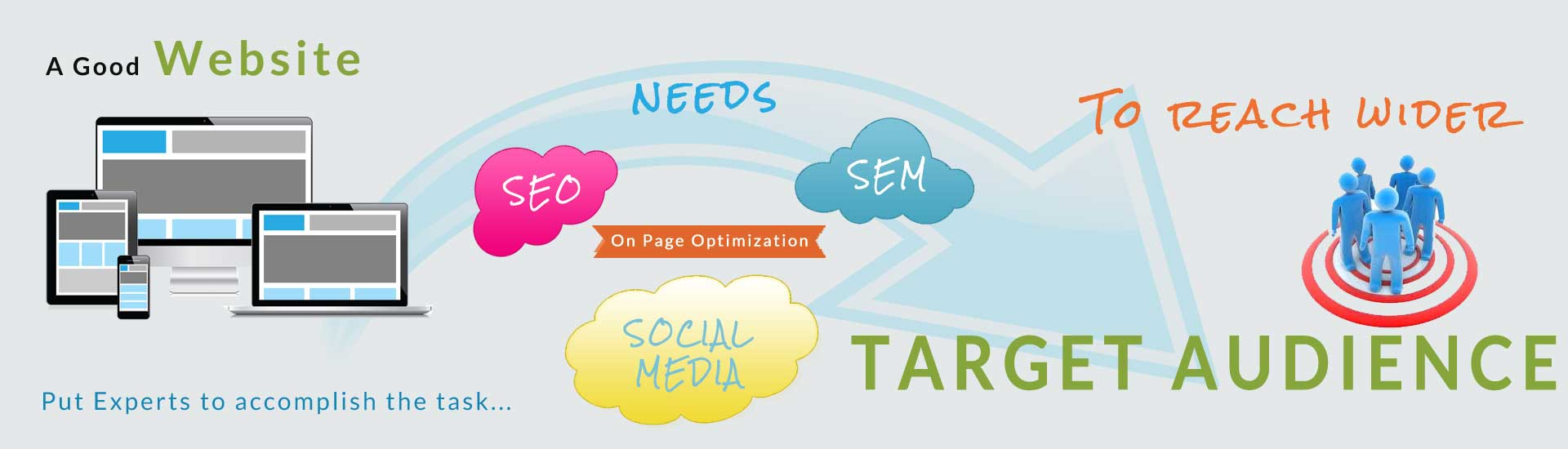 Outsourcing SEO Services India